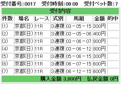 f:id:onix-oniku:20170430091102p:plain