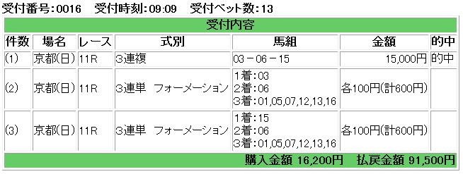 f:id:onix-oniku:20170430162020p:plain