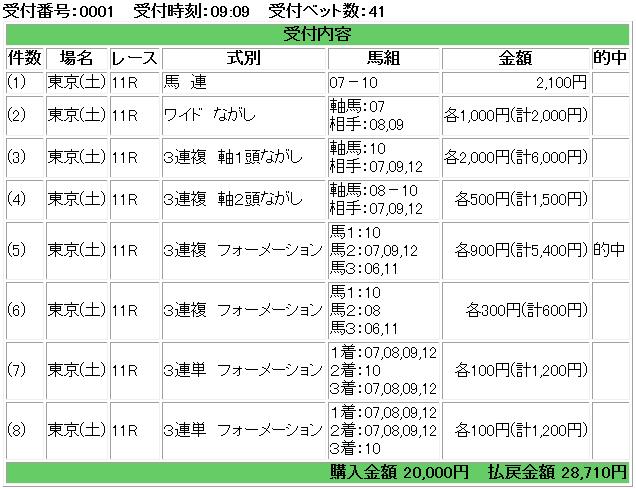 f:id:onix-oniku:20170502172038p:plain