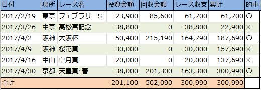 f:id:onix-oniku:20170503230325p:plain