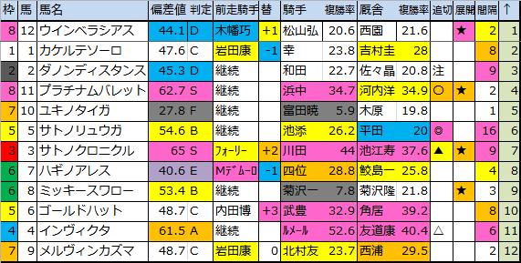f:id:onix-oniku:20170505183726p:plain