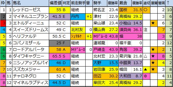 f:id:onix-oniku:20170505191258p:plain