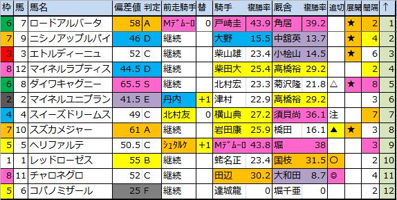 f:id:onix-oniku:20170505191413p:plain
