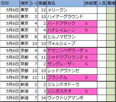 f:id:onix-oniku:20170505212857p:plain