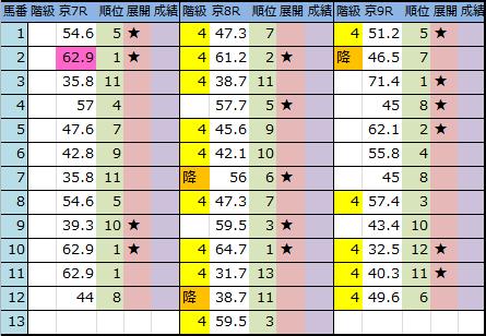 f:id:onix-oniku:20170505213128p:plain