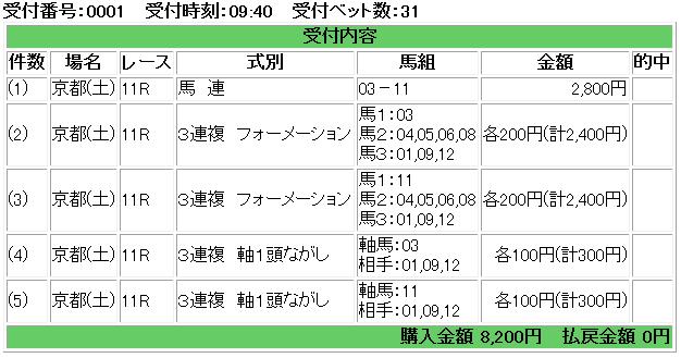 f:id:onix-oniku:20170506094206p:plain