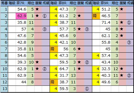 f:id:onix-oniku:20170506143522p:plain