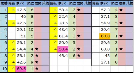 f:id:onix-oniku:20170506212628p:plain