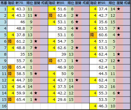 f:id:onix-oniku:20170506212858p:plain