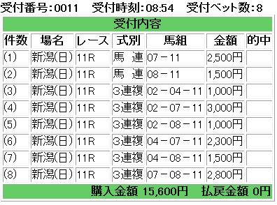 f:id:onix-oniku:20170507085559p:plain