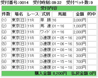 f:id:onix-oniku:20170507093430p:plain
