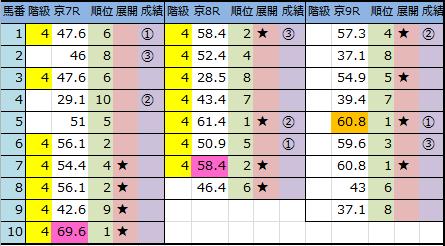 f:id:onix-oniku:20170507150920p:plain