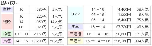 f:id:onix-oniku:20170509164321p:plain