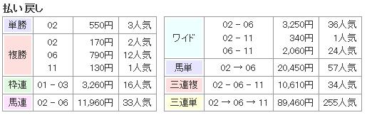 f:id:onix-oniku:20170509165909p:plain