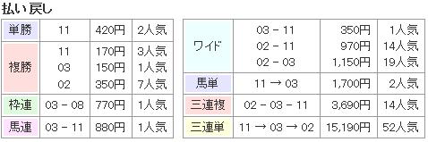f:id:onix-oniku:20170509171515p:plain
