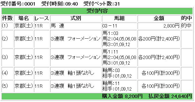 f:id:onix-oniku:20170509172206p:plain