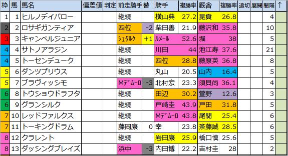 f:id:onix-oniku:20170512112122p:plain