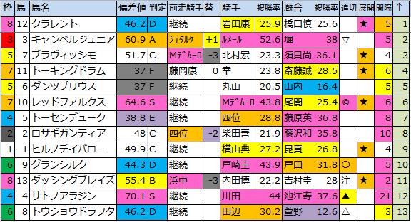 f:id:onix-oniku:20170512181517p:plain
