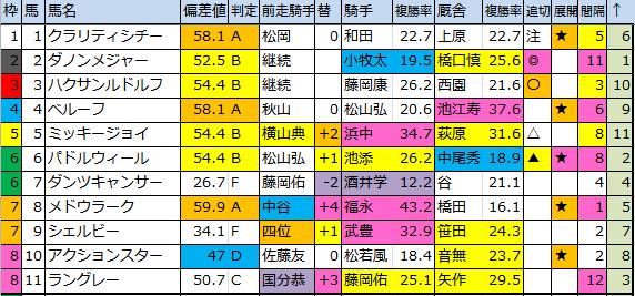 f:id:onix-oniku:20170512184210p:plain
