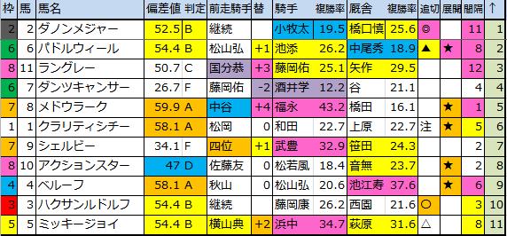 f:id:onix-oniku:20170512184540p:plain