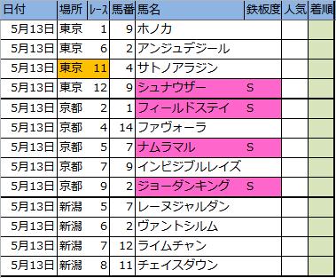 f:id:onix-oniku:20170512205834p:plain