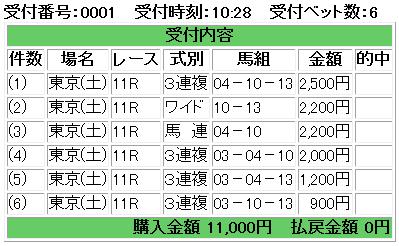 f:id:onix-oniku:20170513103023p:plain