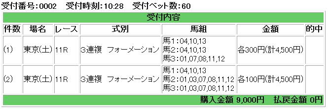 f:id:onix-oniku:20170513103103p:plain
