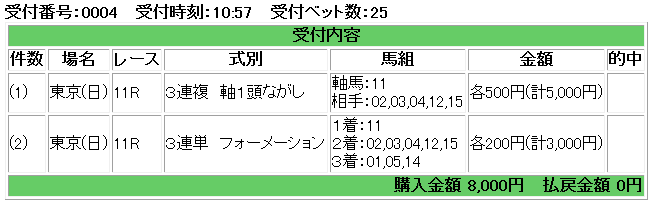 f:id:onix-oniku:20170514105941p:plain