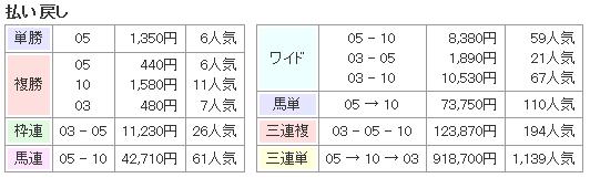 f:id:onix-oniku:20170516165119p:plain