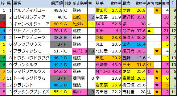 f:id:onix-oniku:20170516171949p:plain