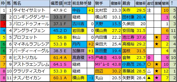 f:id:onix-oniku:20170519181236p:plain