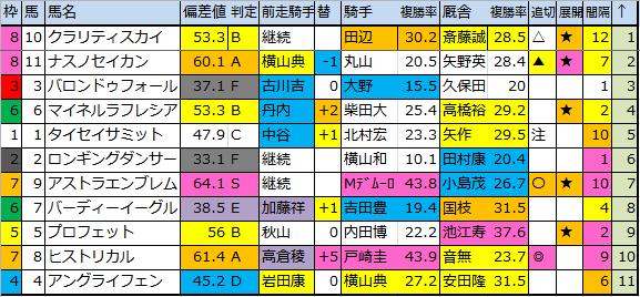 f:id:onix-oniku:20170519181831p:plain