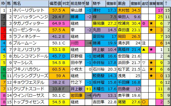 f:id:onix-oniku:20170519183153p:plain