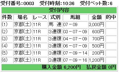f:id:onix-oniku:20170520103731p:plain