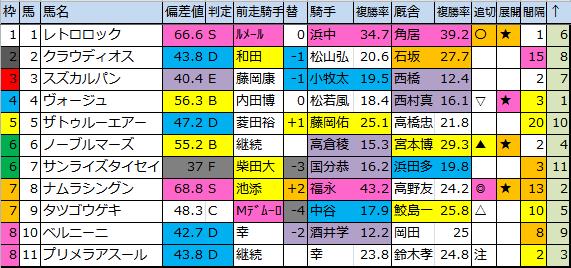 f:id:onix-oniku:20170520192344p:plain