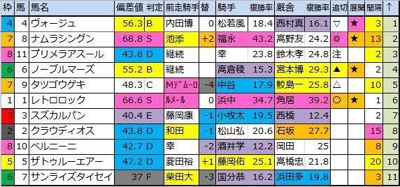 f:id:onix-oniku:20170520192534p:plain