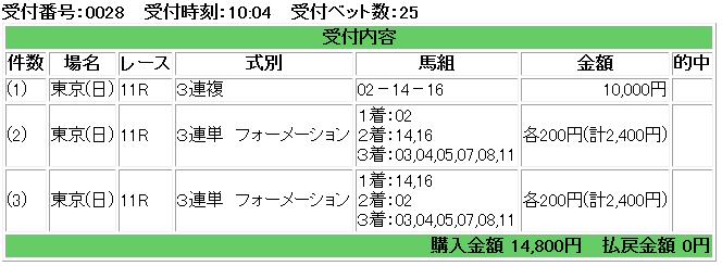 f:id:onix-oniku:20170521100649p:plain