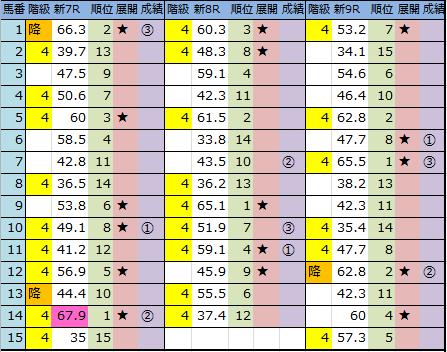 f:id:onix-oniku:20170521145056p:plain
