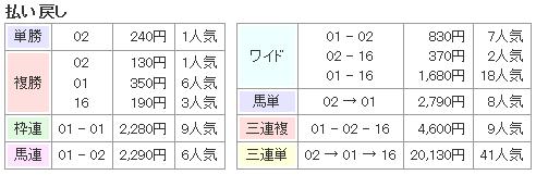 f:id:onix-oniku:20170523164831p:plain