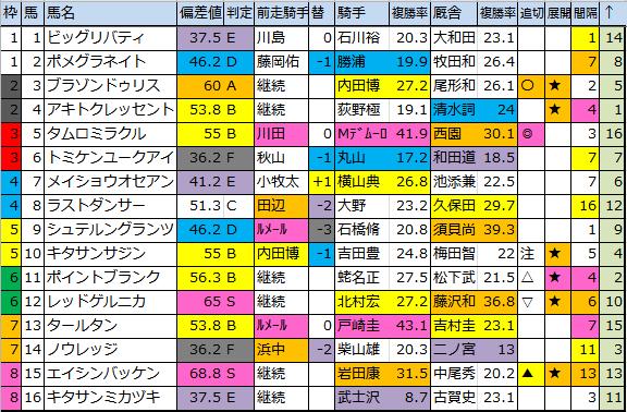 f:id:onix-oniku:20170526175000p:plain