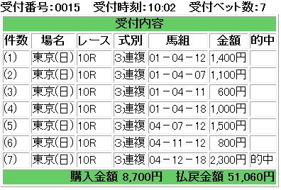 f:id:onix-oniku:20170528163604p:plain