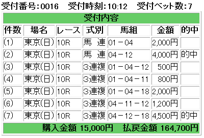 f:id:onix-oniku:20170528163618p:plain