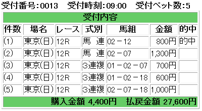 f:id:onix-oniku:20170528173919p:plain