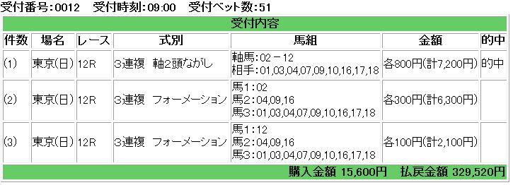 f:id:onix-oniku:20170528173936p:plain