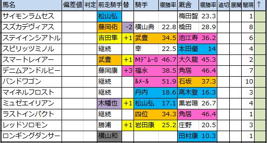 f:id:onix-oniku:20170529172812p:plain