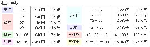 f:id:onix-oniku:20170530165602p:plain