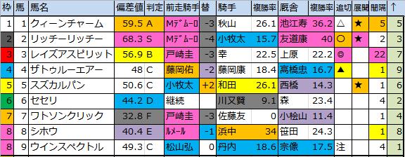 f:id:onix-oniku:20170603173619p:plain