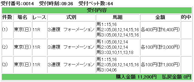 f:id:onix-oniku:20170604093748p:plain