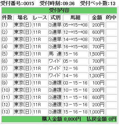 f:id:onix-oniku:20170604093846p:plain