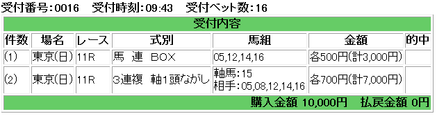 f:id:onix-oniku:20170604094408p:plain